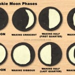 Phases of the Moon (Grades K-5) Thursday, July 18- 6:30-7:30pm